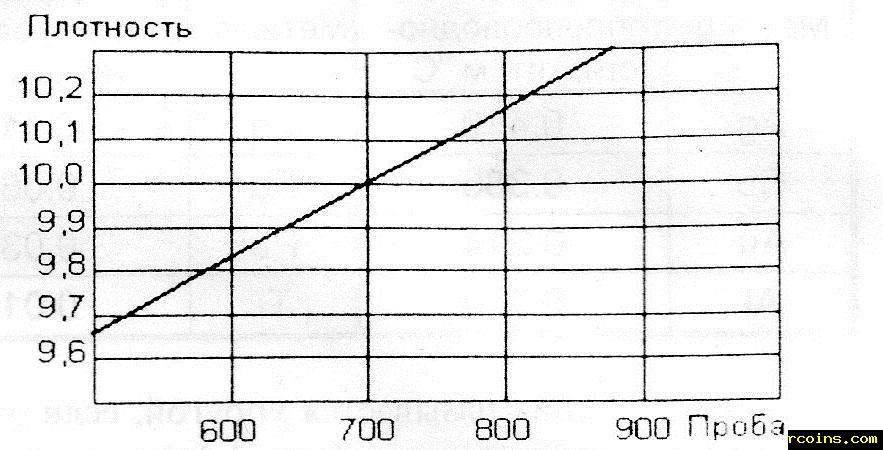 Таблица плотности проб серебра.jpg