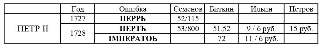 ОШИБКИ_page-0001.jpg
